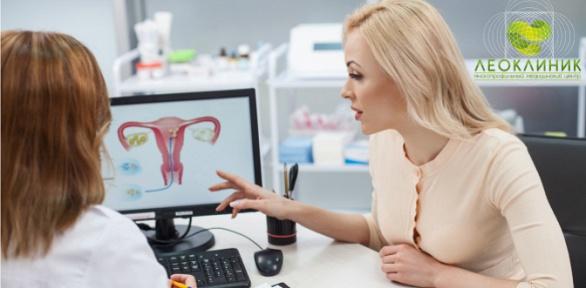 Обследование для женщин или мужчин вцентре «Леоклиник»