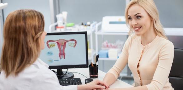 Комплексное гинекологическое обследование вклинике «Иломед»