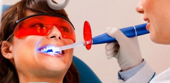 Стоматологические процедуры вклинике «Магия»
