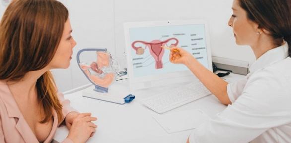 Гинекологическое обследование вцентре «Берегита»