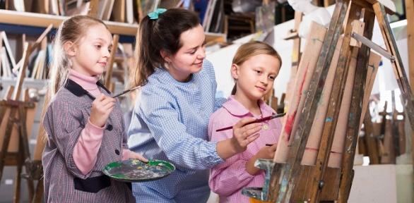 Мастер-класс поживописи, созданию картин отсоюза творческих людей «Шар»